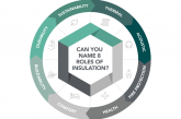 Protexion campaign launched to raise understanding of insulation
