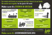 Grown in Britain launches latest campaign