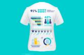 NMBS explores personalised merchandise