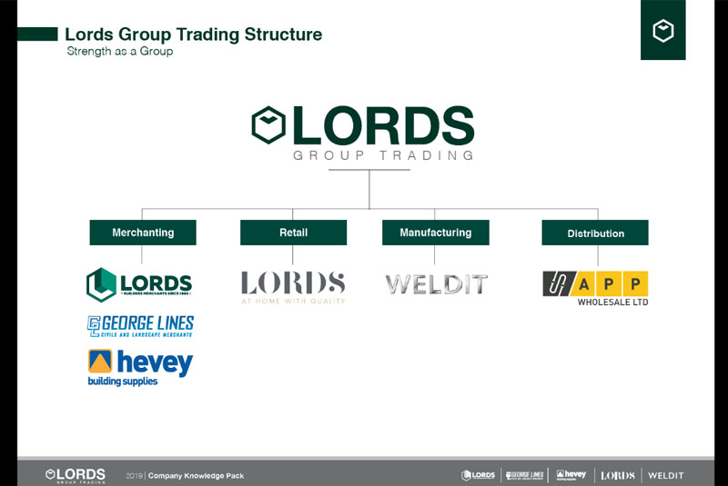 Lords Group Trading acquires APP Wholesale