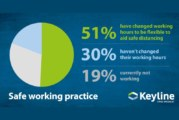 Latest Keyline survey considers the future for construction