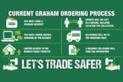 Merchant Focus: Graham Plumbers' Merchant (July/ August 2020)