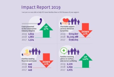 Lighthouse Construction Industry Charity publishes annual Impact Report