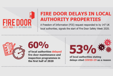 Fire Door Safety Week research reveals delays to fire door maintenance