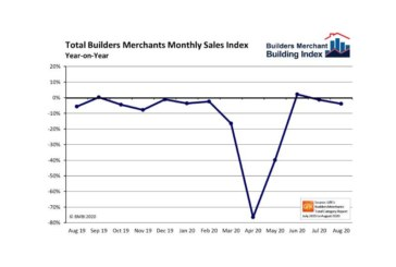 BMBI data shows slower rate of merchants' recovery in August