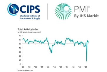 IHS Markit / CIPS Construction PMI for December