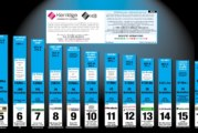 UK merchant sector Top 20 – 2020 calendar year