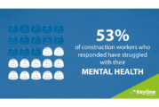 Keyline encourages civils industry to look after mental health