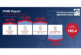 BMF Plumbing & Heating Merchant Index confirms 2020 second half recovery