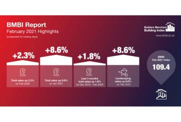 BMBI report shows builders' merchants' February sales increase as RMI activity rises