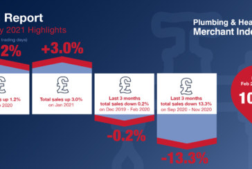 Feb 2021 PHMI shows sales recovery