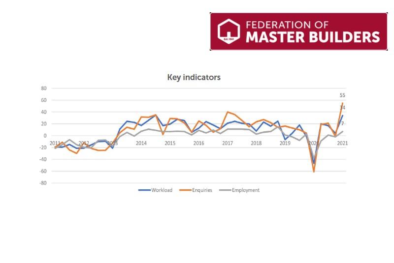Market Monitor June 2021: Charting demand