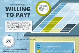 EUA warns government of major consumer backlash over 'Heating Tax'