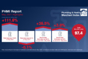 PHMI report for May shows sales doubling for plumbing & heating merchants