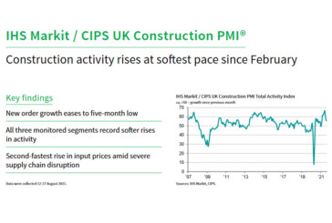 IHS Markit / CIPS Construction PMI for August 2021