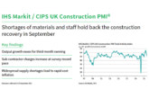 IHS Markit / CIPS Construction PMI for September 2021