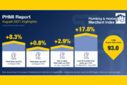 PHMI report shows year-on-year growth maintained in August